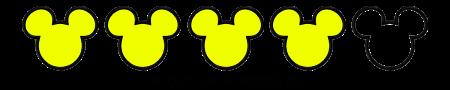 MickeyRatingScale